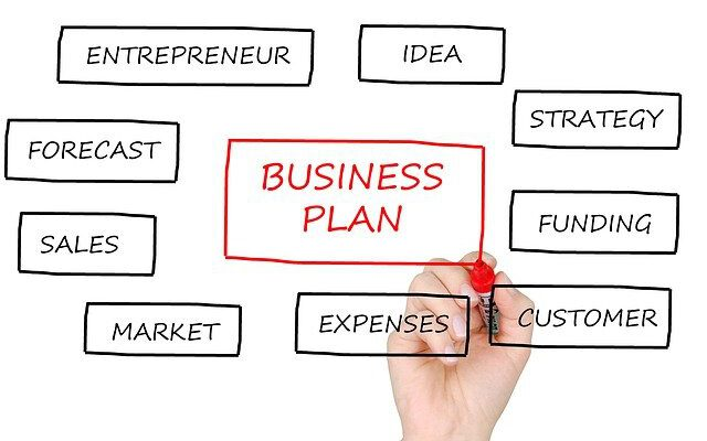 Best Business Ideas For Newbie Entrepreneurs