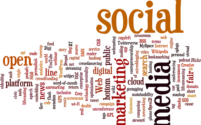 Online Marketing Trends As Per 2020