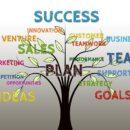 Creative Marketing Ideas